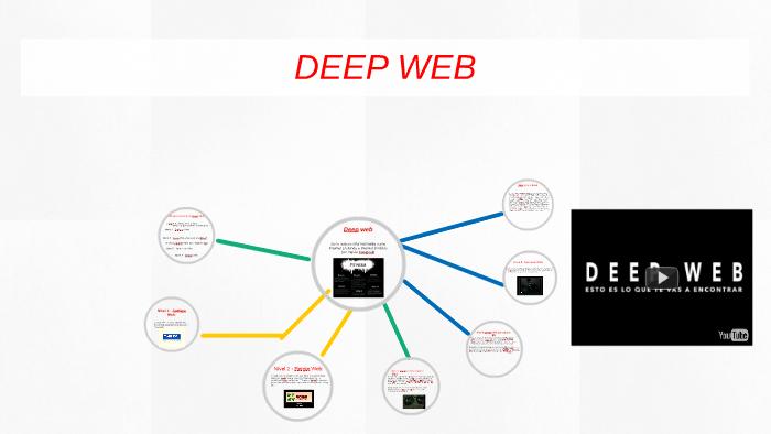 Pagina porno menor de edad en tor Deep Web By Ana Maria Lopez Murilo