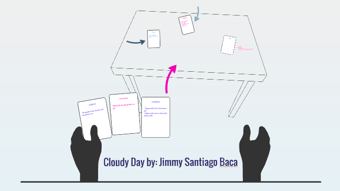 cloudy day poem analysis