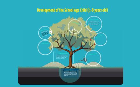 child development 5 8 years