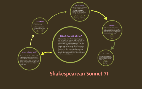 sonnet lxxi