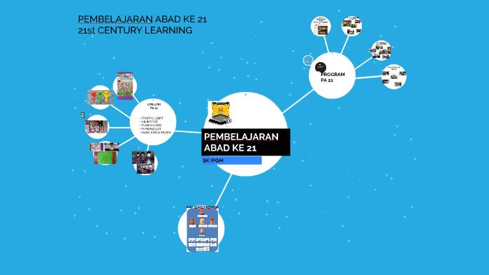 Pembelajaran Abad Ke 21 By Muhammad Fikhri Muhri On Prezi