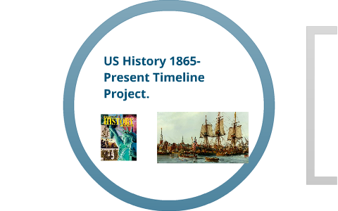 history 1865 to present