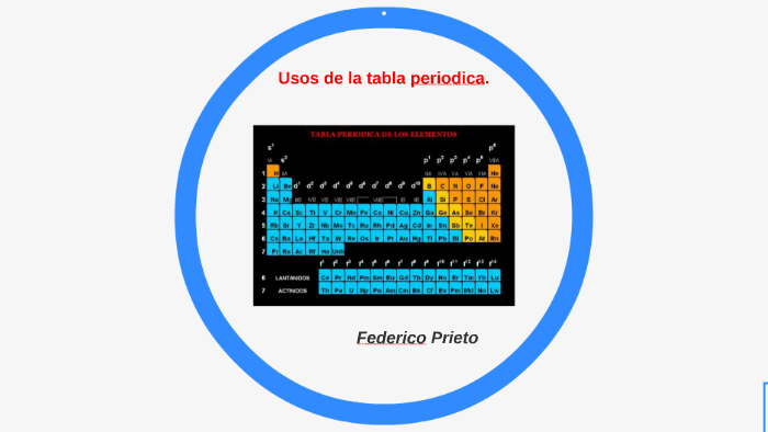 usos de la tabla periodica by federico prieto on prezi