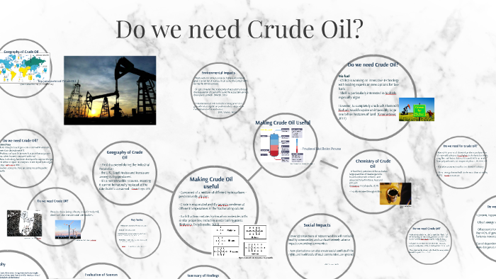Do we need Crude Oil? by Jenny Wilson on Prezi