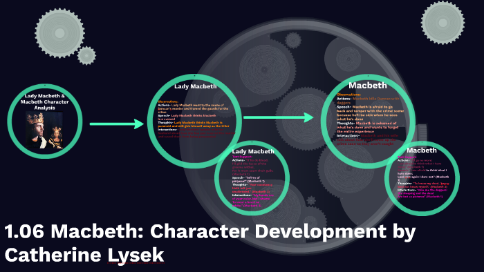 macbeth character development