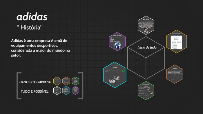 63a4e638af adidas by Bruna Rodrigues on Prezi