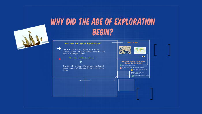 how did the age of exploration begin
