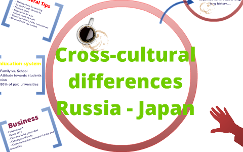cross cultural education systems