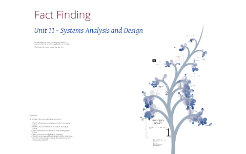 Unit 11 Systems Analysis And Design Asking Questions And Collecting Data By Ben Holding