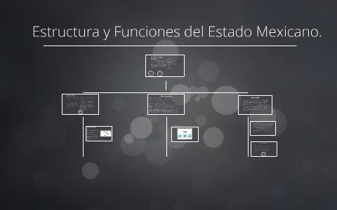 Estructura Y Funciones Del Estado Mexicano By Aipmilo