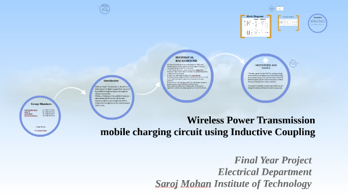 Wireless Power Transmission For Smart Home by Ankit Bhattacharyya on