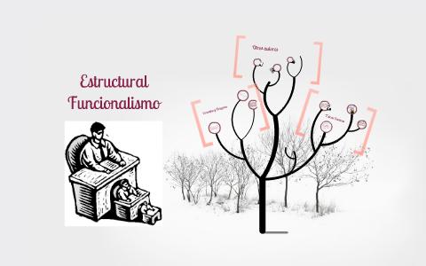 Estructural Funcionalismo By Aldana Ruggeri On Prezi