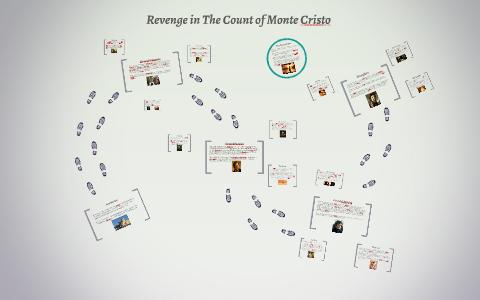 the count of monte cristo revenge summary
