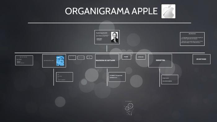 Organigrama Apple By Aurora Sanz Macías On Prezi