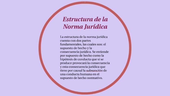 Estructura De La Norma Jurídica By Olga Margarita Anaya