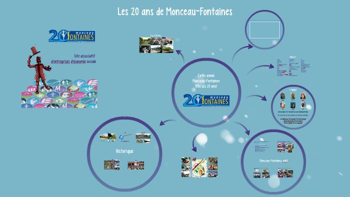 aa424c9f1e2e6 Les 20 ans de Monceau-Fontaines by Noémie Fiore on Prezi