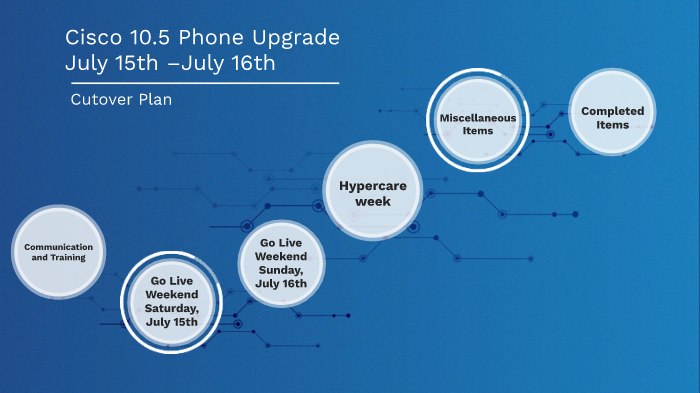 Cisco 10 5 Phone Upgrade by Majai Feria on Prezi Next