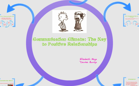 Communication Climate: The Key to Positive Relationships by