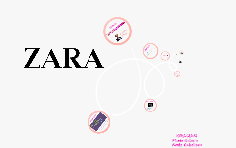 Zara By Sonia Caballero On Prezi