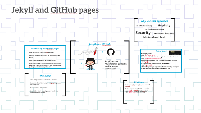 Jekyll and GitHub pages by peter brunton on Prezi