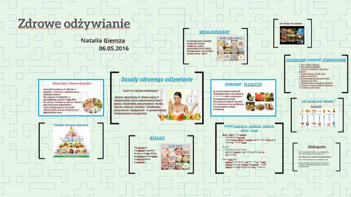 Zdrowe Odzywianie By Natalia Natalia On Prezi
