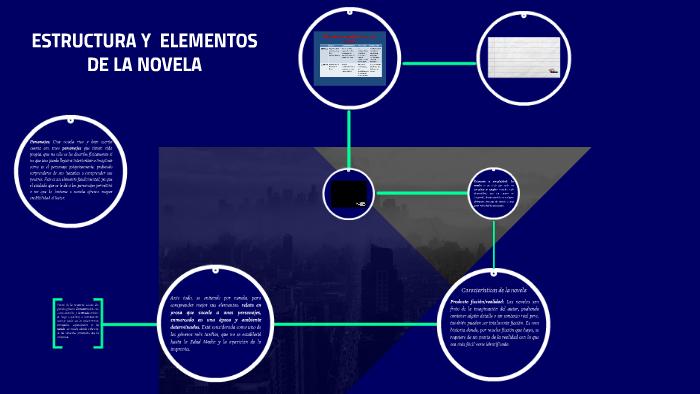 Estructura Y Elementos De La Novela By Camilo Noriega On Prezi