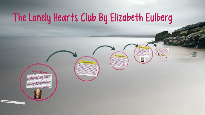 The Lonely Hearts Club By Sara West On Prezi