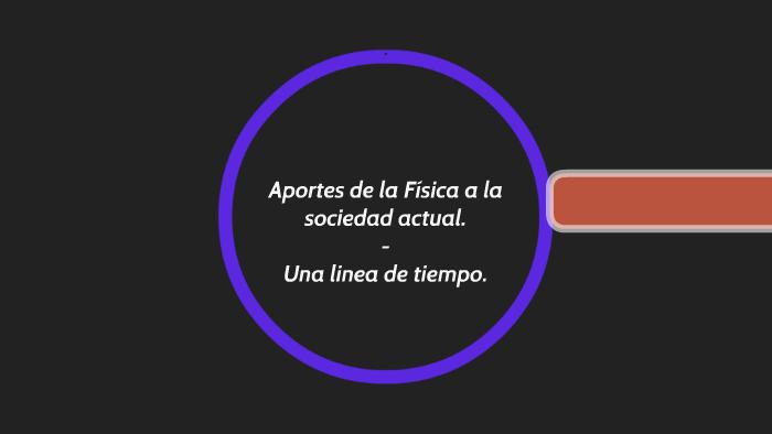 Aportes De La Física A La Sociedad Actual By Keily Izquierdo