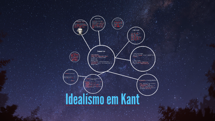 Idealísmo Em Kant By Camilli Campos On Prezi