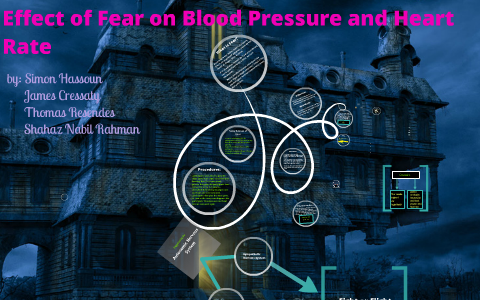 effect of fear on blood pressure and heart rate by Simon