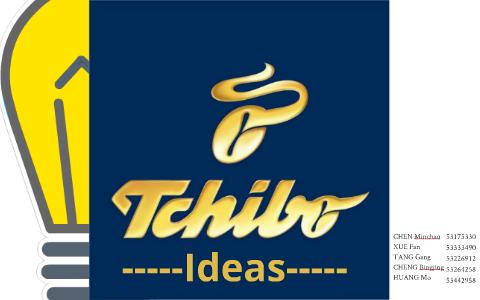 Tchibo Ideas By Adam Chen On Prezi