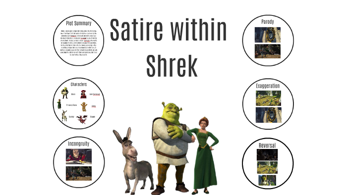 Satire Within Shrek By Camryn Sutton On Prezi