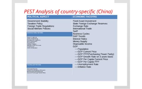 Pest China