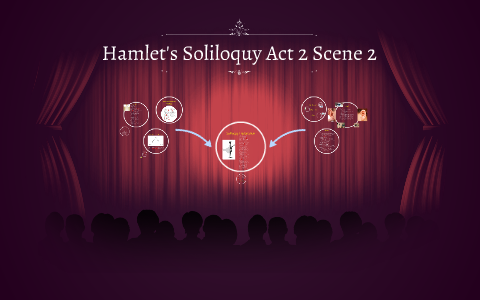 Hamlets Soliloquy Act 2 Scene By Holly Lowe On Prezi