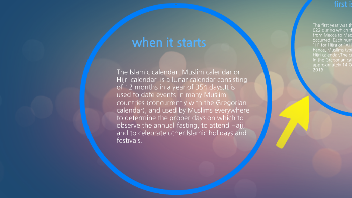 Islamic Calander By Omar Tarek On Prezi