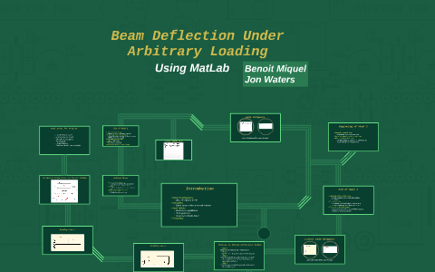 Beam Deflection Under Arbitrary Loading by Jon Waters on Prezi