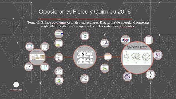 Oposiciones Física Y Química 2016 By José Pedro Márquez