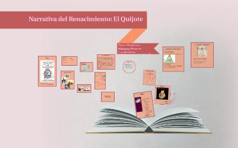 Don Quijote De La Mancha Miguel De Cervantes By Prezi User