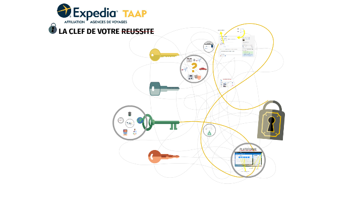 Expedia 2016 Top Resa by Geraldine Cazenave-Tapie on Prezi