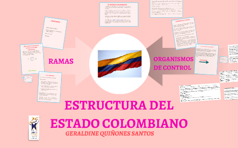 Estructura Del Estado Colombiano By Geraldine Santos On Prezi