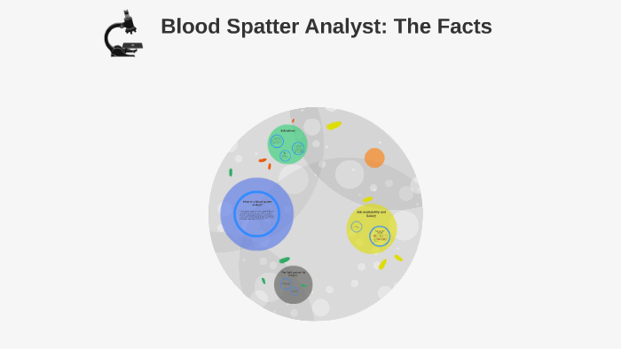 Blood Spatter Analyst The Facts By Alexis Cannon