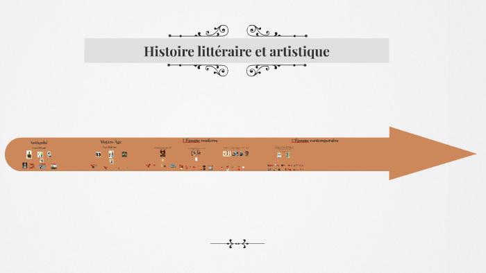 6c59702e9a73c Histoire littéraire by E Macler on Prezi