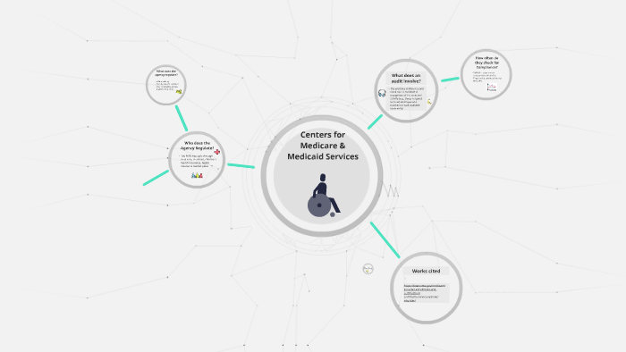 Centers For Medicare Medicaid Services By On Prezi