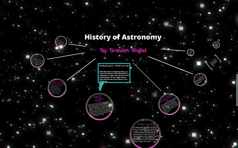 what is the history of astronomy
