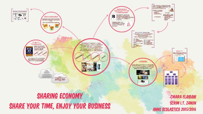 business plan gnammo