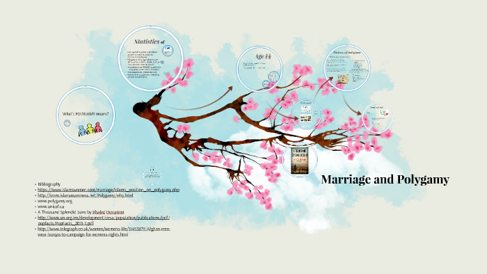 Marriage and Polygamy by Anne Dumas on Prezi