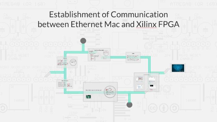 Establishment of Communication between Ethernet Mac and Xili