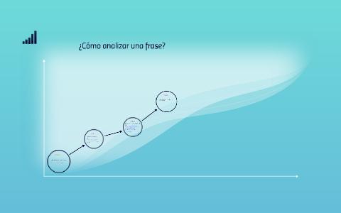 Cómo Analizar Una Frase By Ian Ortiz Redondo On Prezi