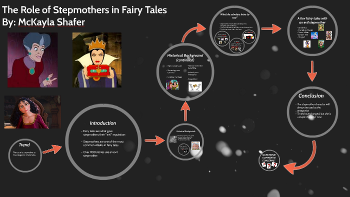 The Role of Stepmothers in Fairy Tales by McKayla Shafer on Prezi