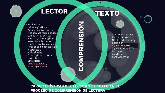 Características Del Lector Y El Texto En El Proceso De Compr